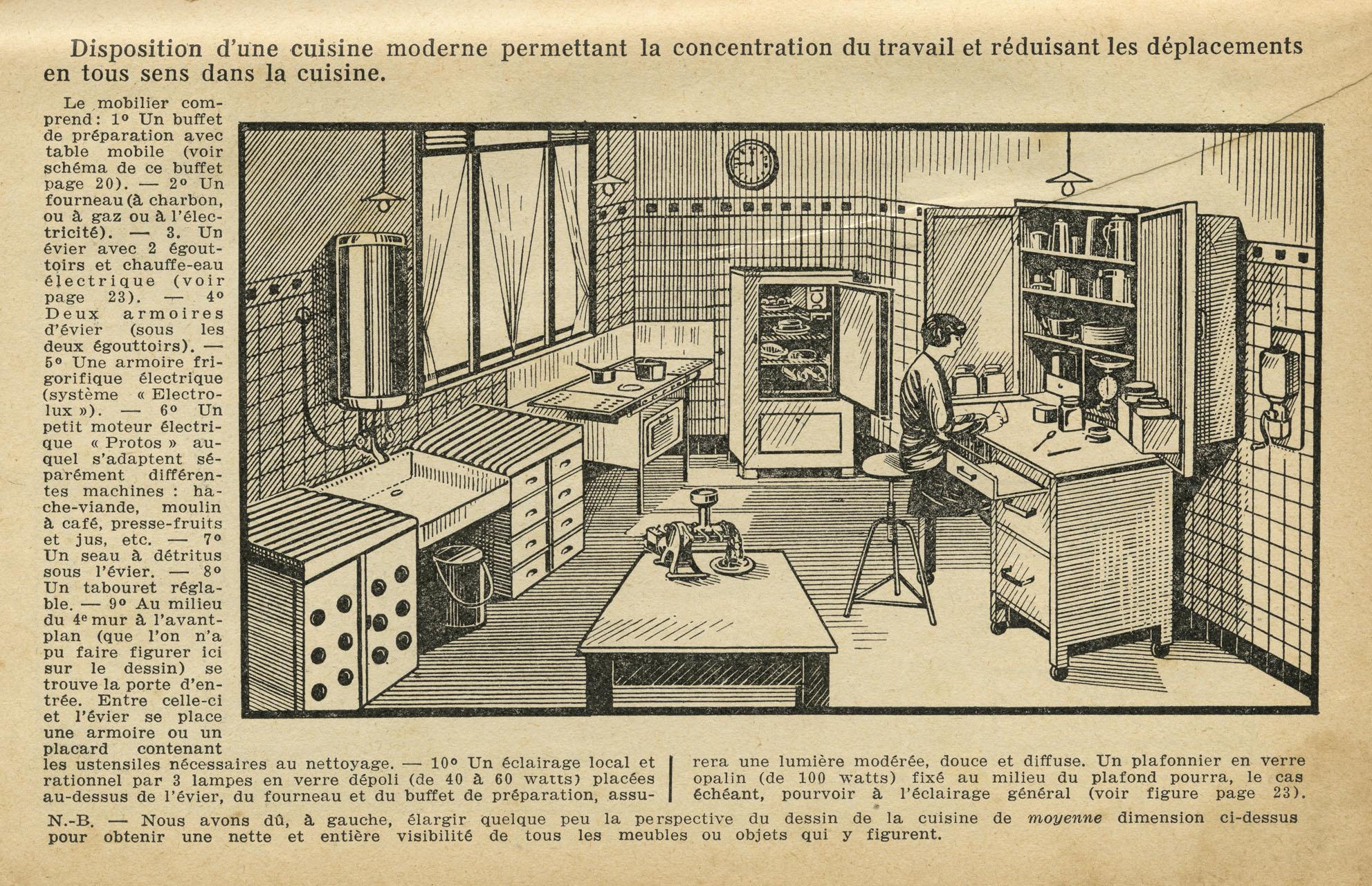 Une cuisine fonctionnelle les collections table - Organisation du travail en cuisine ...